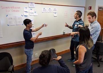 Scrum team planning a sprint.